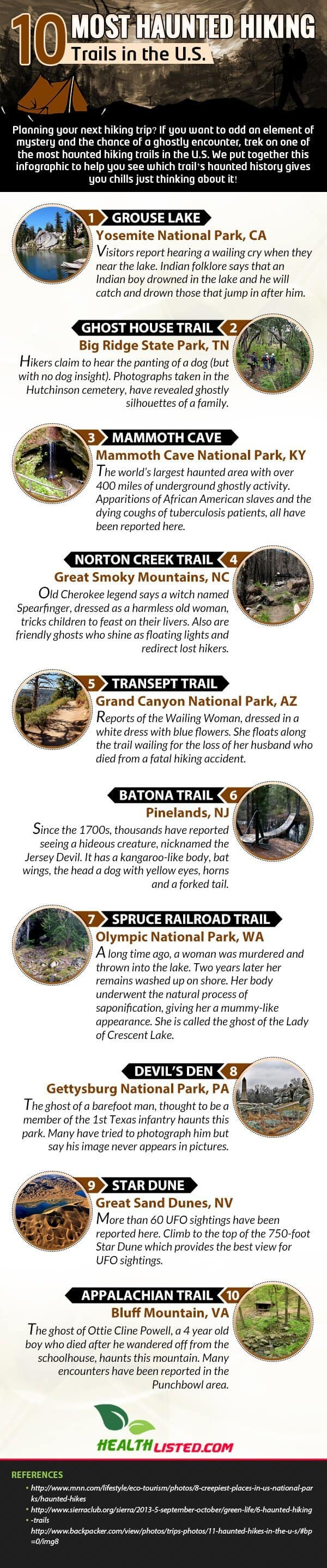 10 Most Haunted Hiking Trails in the US