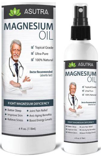 Pure Zechstein Magnesium Oil Spray